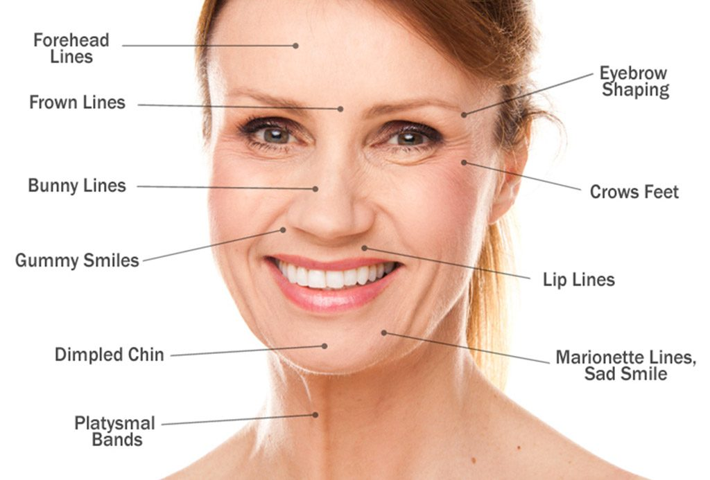 nonsurgical facial cosmetic procedures by Fort Worth Eye Associates