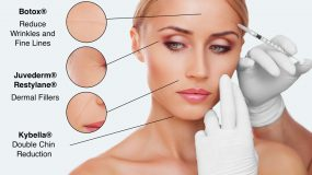Injectables Dermal Fillers
