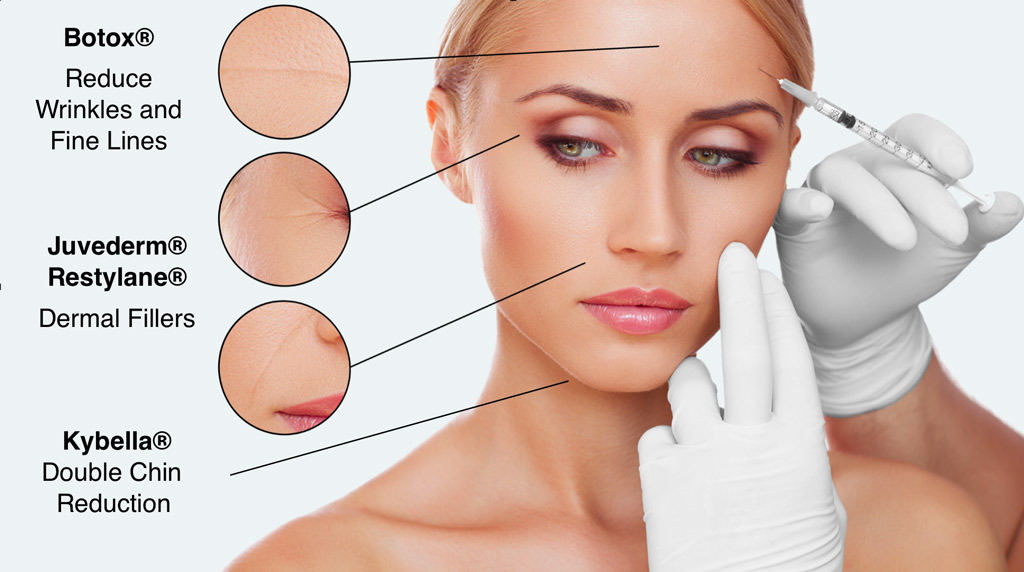 What Is Botox, Treatment, and Care
